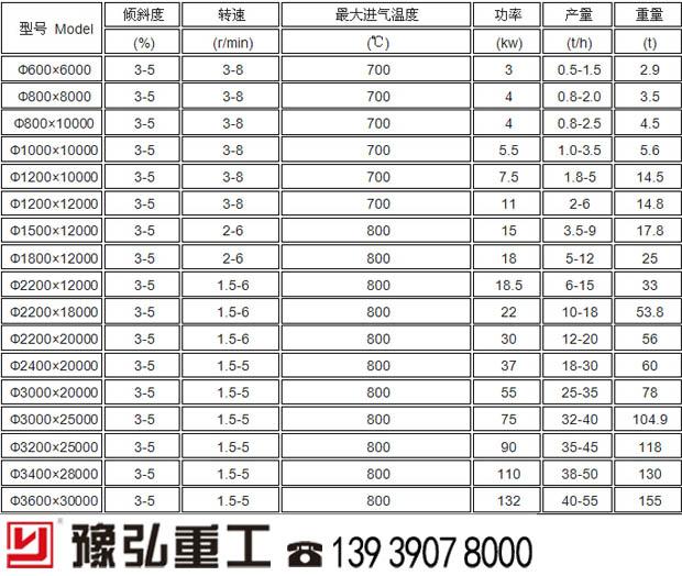 转子式干燥设备技术参数表